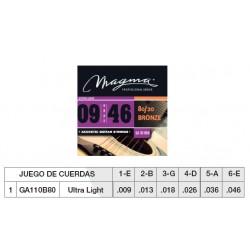 GUIT. ACÚSTICA (CUERDA METÁLICA) MAGMA GA110B80